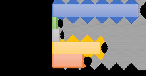 12_BooksOfYear_graph1