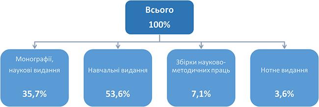 12_BooksOfYear_scheme1