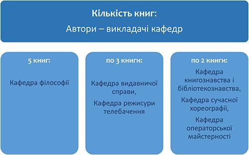 12_BooksOfYear_scheme3