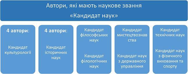 12_BooksOfYear_scheme4