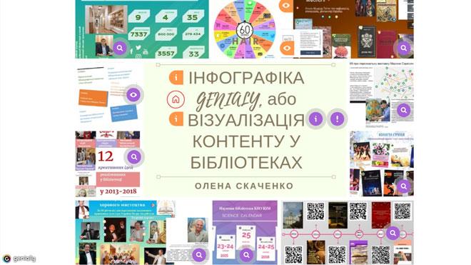 Інфографіка genial.ly, або візуалізація контенту у бібліотеках