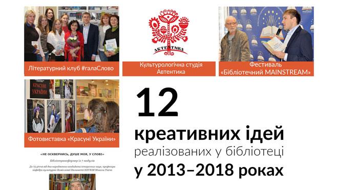 12 креативних ідей, реалізованих у бібліотеці у 2013–2018 роках