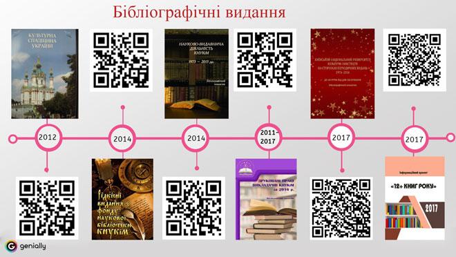 Серії видань наукової бібліотеки КНУКіМ